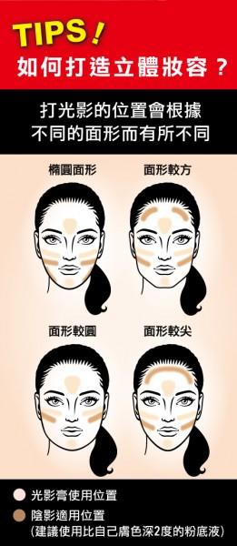 打造完美立體妝容 TIPS !
